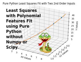 Solving a System of Equations in Pure Python without Numpy or Scipy